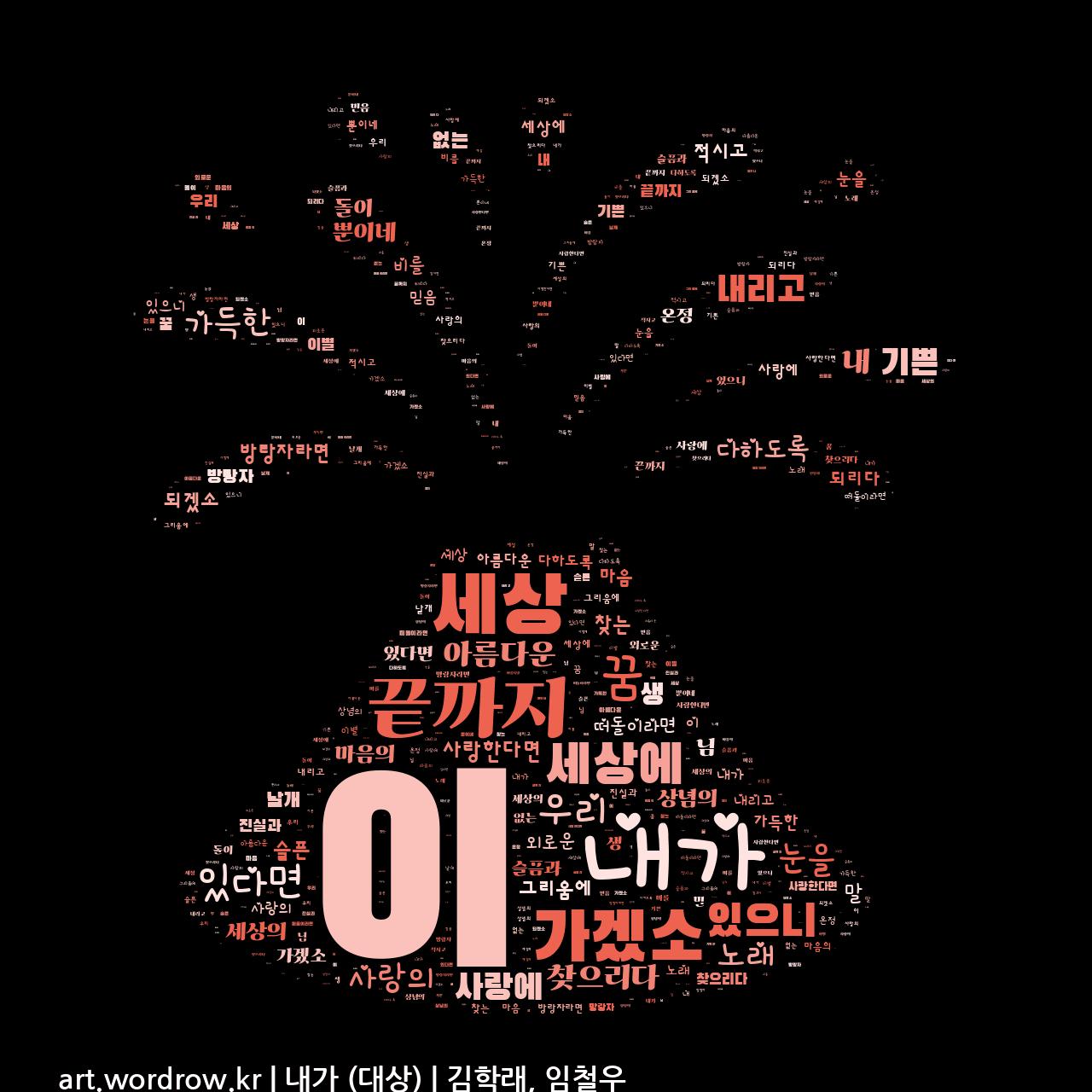 워드 아트: 내가 (대상) [김학래, 임철우]-7